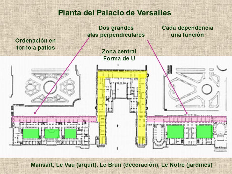 Planta del Palacio de Versalles