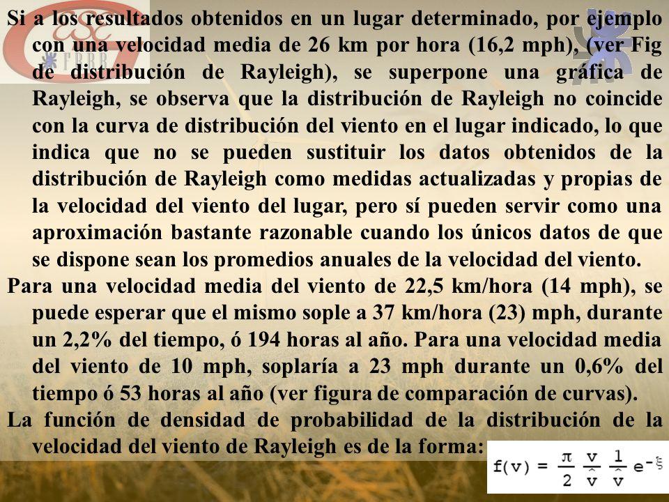 Si a los resultados obtenidos en un lugar determinado, por ejemplo con una velocidad media de 26 km por hora (16,2 mph), (ver Fig de distribución de Rayleigh), se superpone una gráfica de Rayleigh, se observa que la distribución de Rayleigh no coincide con la curva de distribución del viento en el lugar indicado, lo que indica que no se pueden sustituir los datos obtenidos de la distribución de Rayleigh como medidas actualizadas y propias de la velocidad del viento del lugar, pero sí pueden servir como una aproximación bastante razonable cuando los únicos datos de que se dispone sean los promedios anuales de la velocidad del viento.