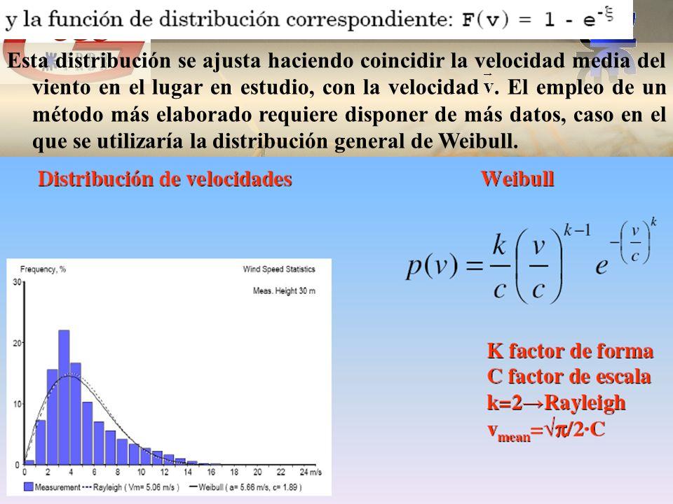 Esta distribución se ajusta haciendo coincidir la velocidad media del viento en el lugar en estudio, con la velocidad .