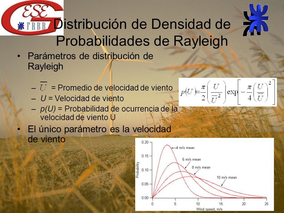 Distribución de Densidad de Probabilidades de Rayleigh