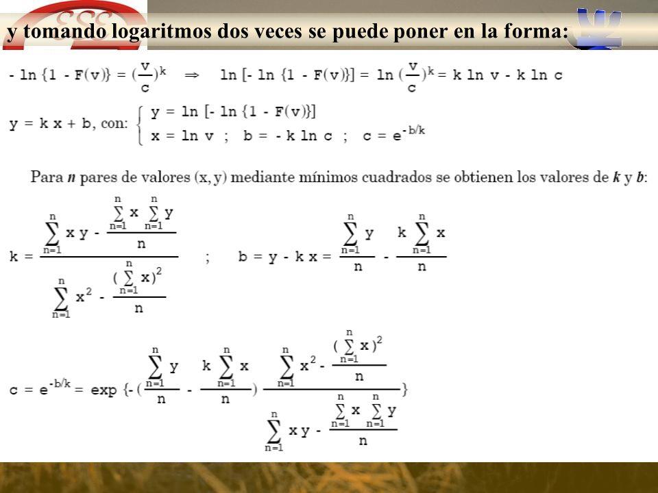 y tomando logaritmos dos veces se puede poner en la forma: