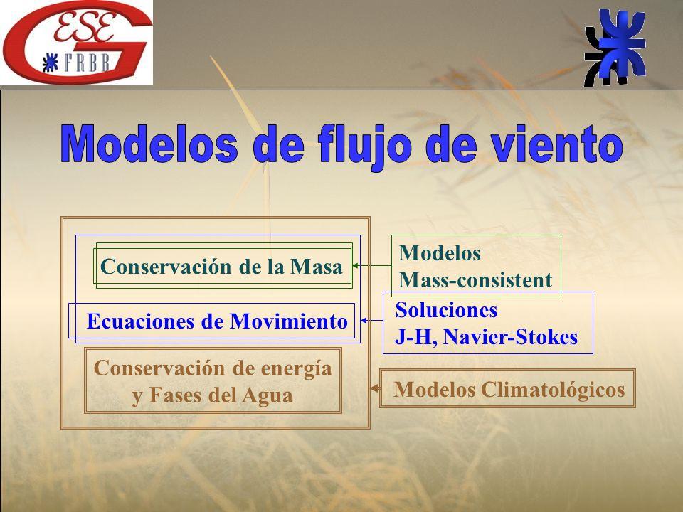 Modelos de flujo de viento