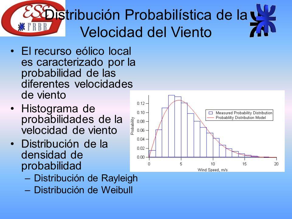Distribución Probabilística de la Velocidad del Viento