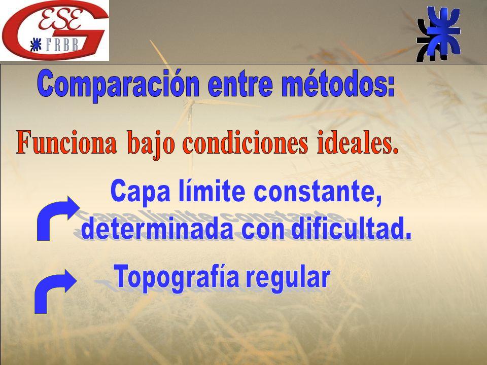 Comparación entre métodos: Funciona bajo condiciones ideales.
