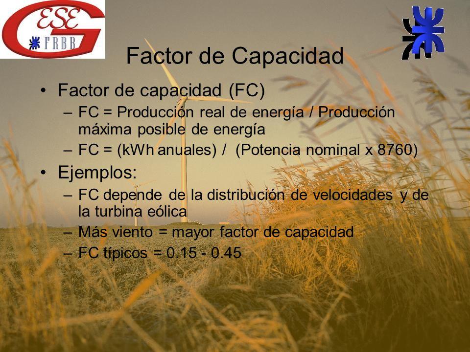 Factor de Capacidad Factor de capacidad (FC) Ejemplos: