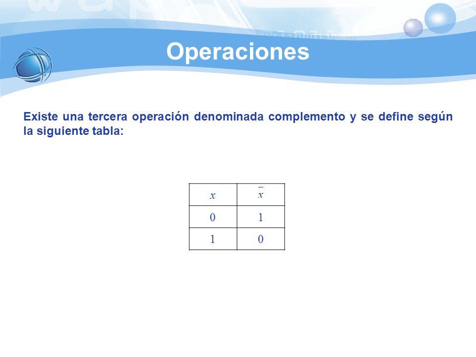 Operaciones Existe una tercera operación denominada complemento y se define según la siguiente tabla: