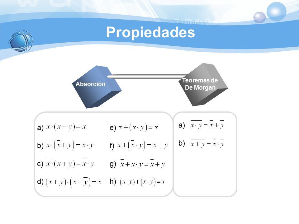 Propiedades a) b) a) b) c) d) e) f) g) h) Teoremas de Absorción