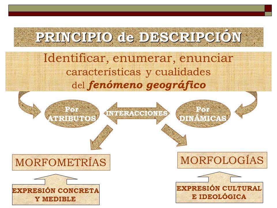 PRINCIPIO de DESCRIPCIÓN