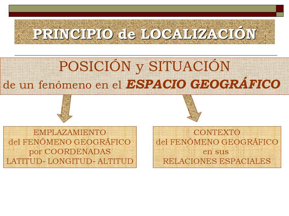 PRINCIPIO de LOCALIZACIÓN