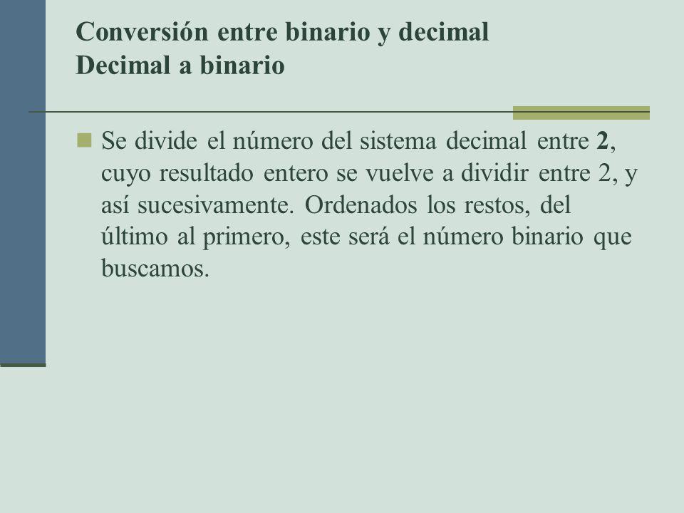 Conversión entre binario y decimal Decimal a binario