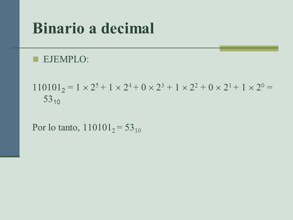 Binario a decimal EJEMPLO: