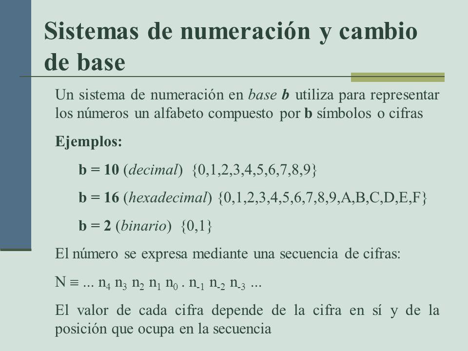 Sistemas de numeración y cambio de base