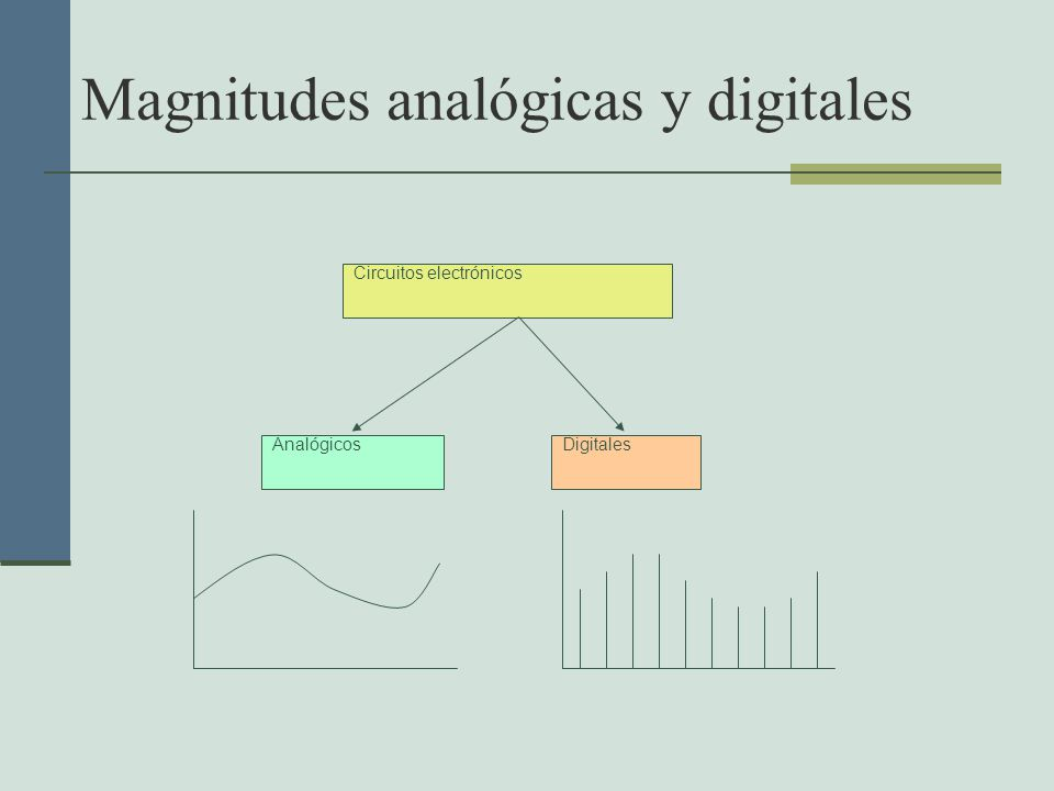 Magnitudes analógicas y digitales