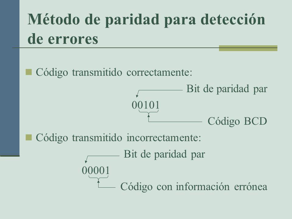 Método de paridad para detección de errores