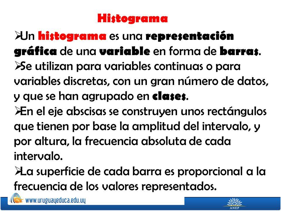 Histograma Un histograma es una representación gráfica de una variable en forma de barras.