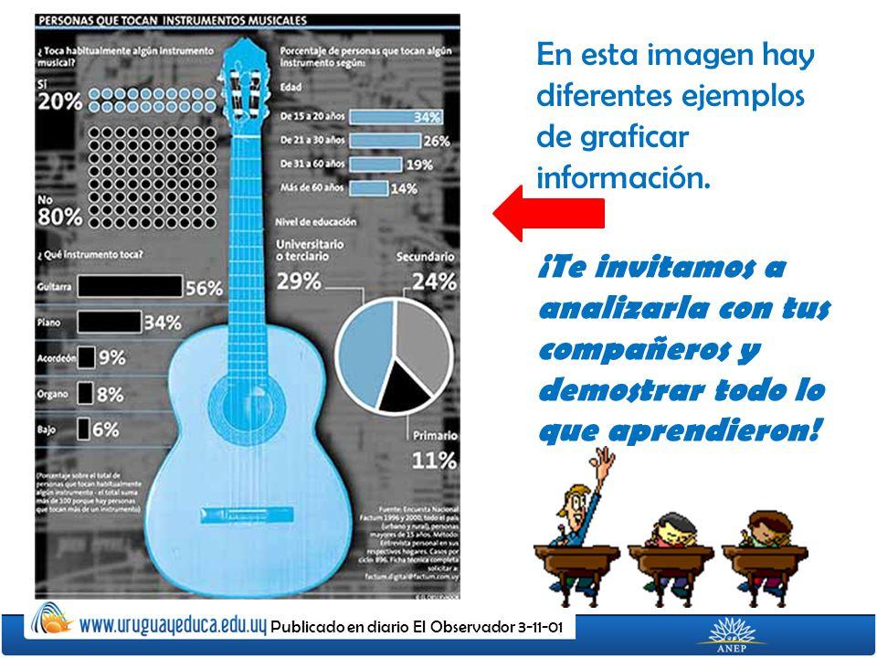 Publicado en diario El Observador 3-11-01