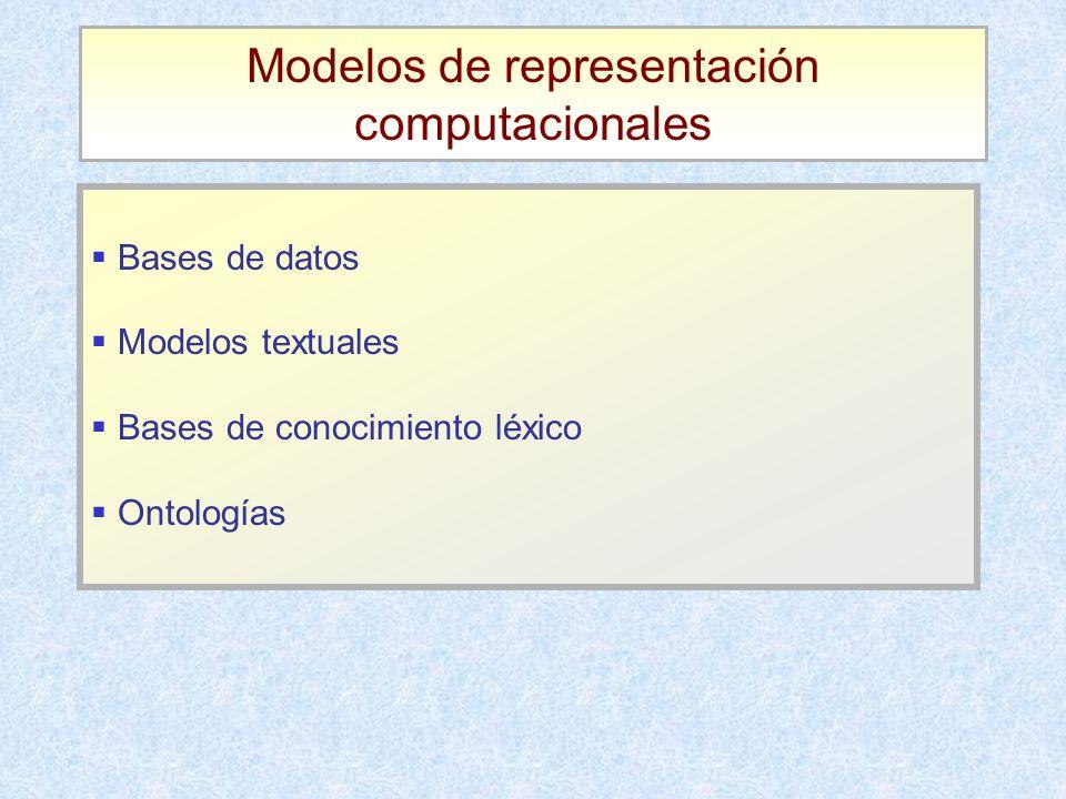 Modelos de representación computacionales