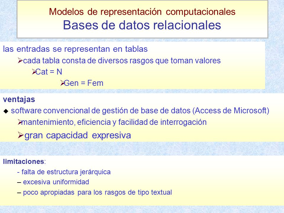 Modelos de representación computacionales Bases de datos relacionales