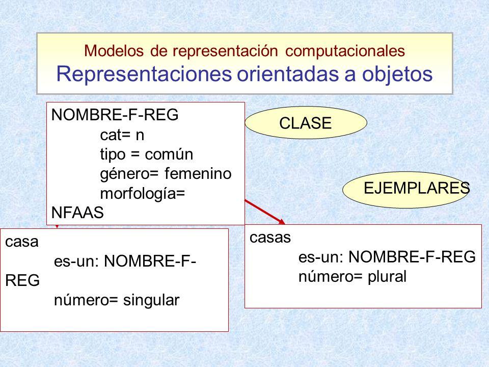 Modelos de representación computacionales Representaciones orientadas a objetos