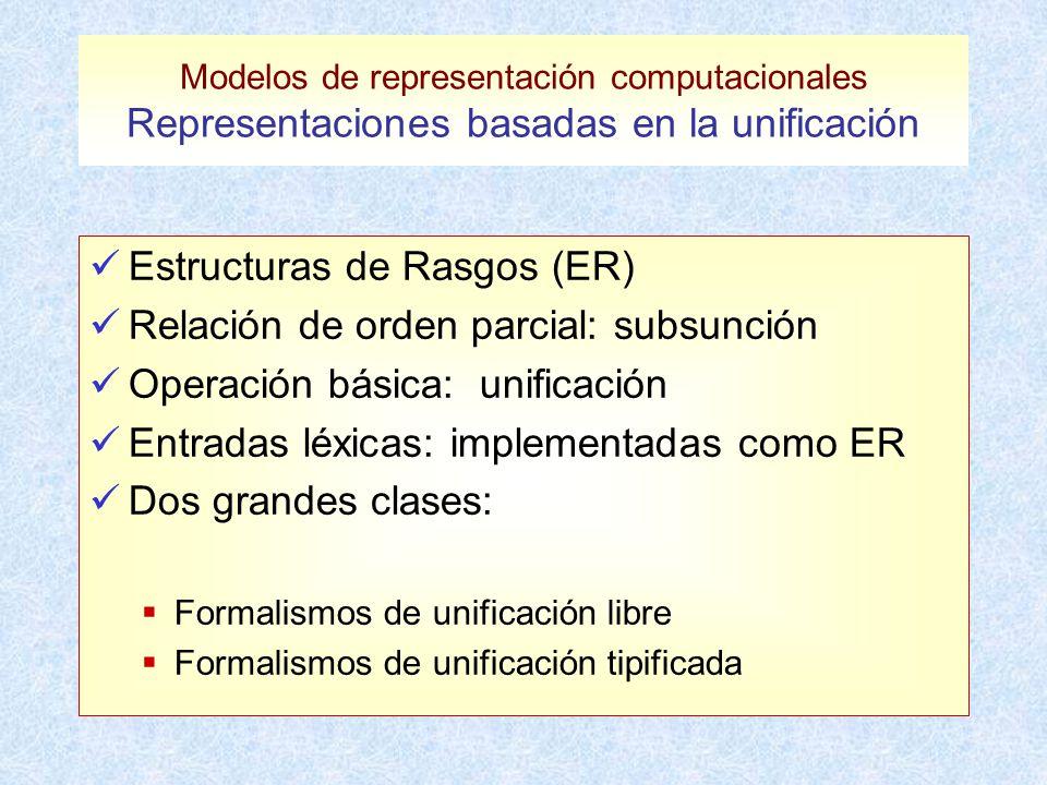 Estructuras de Rasgos (ER) Relación de orden parcial: subsunción
