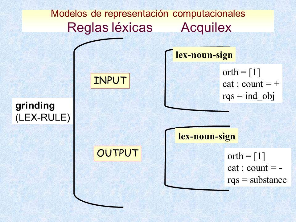 Modelos de representación computacionales Reglas léxicas Acquilex