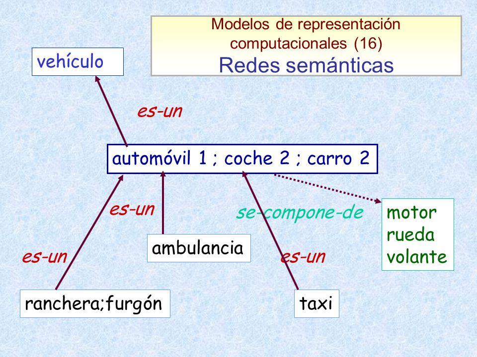 Modelos de representación computacionales (16) Redes semánticas