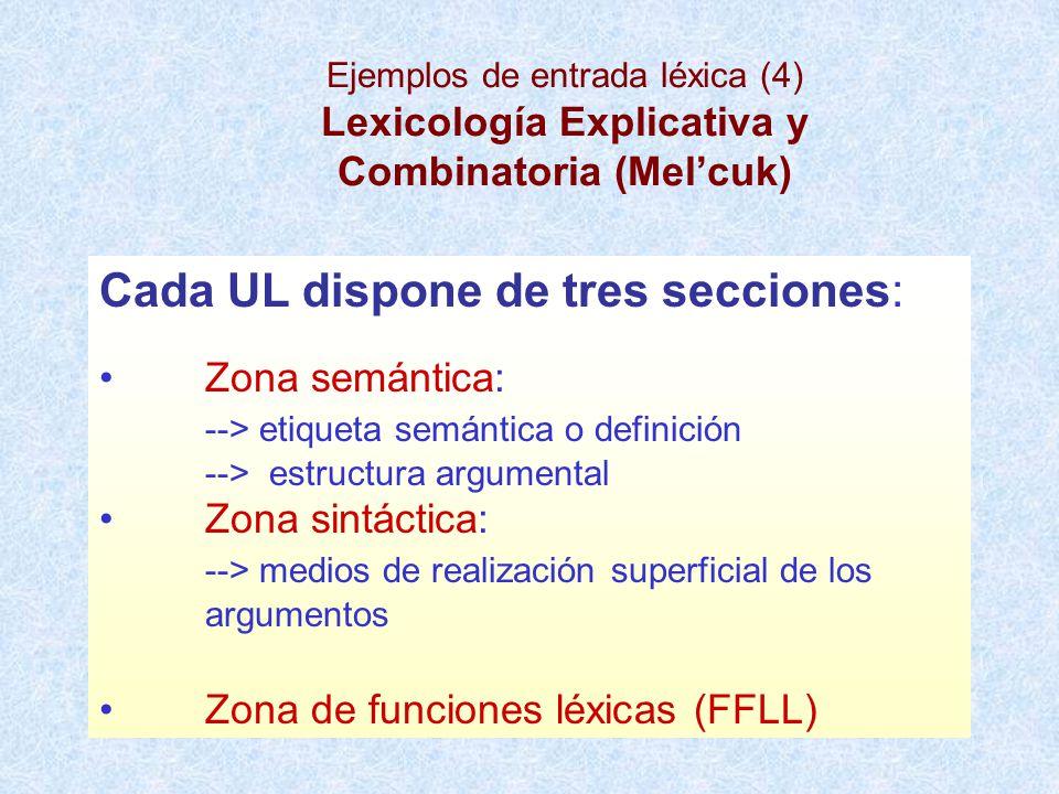 Cada UL dispone de tres secciones: