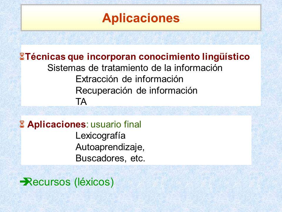 Aplicaciones Recursos (léxicos)