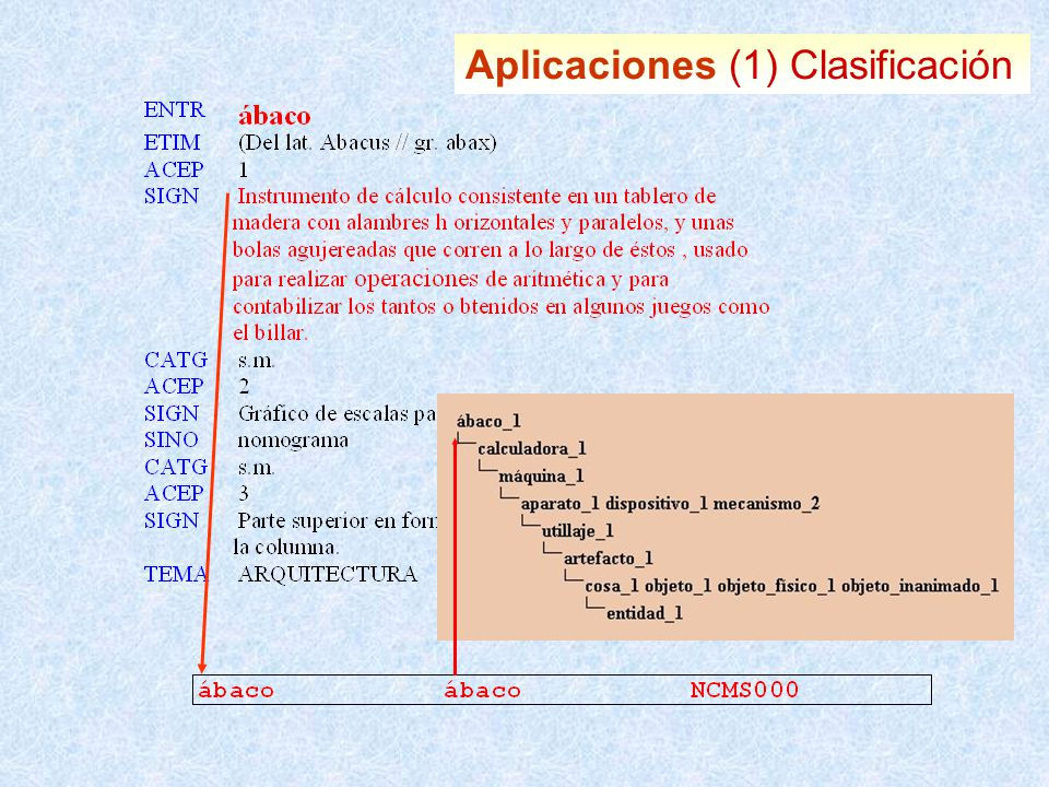 Aplicaciones (1) Clasificación
