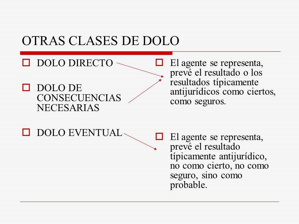 OTRAS CLASES DE DOLO DOLO DIRECTO DOLO DE CONSECUENCIAS NECESARIAS