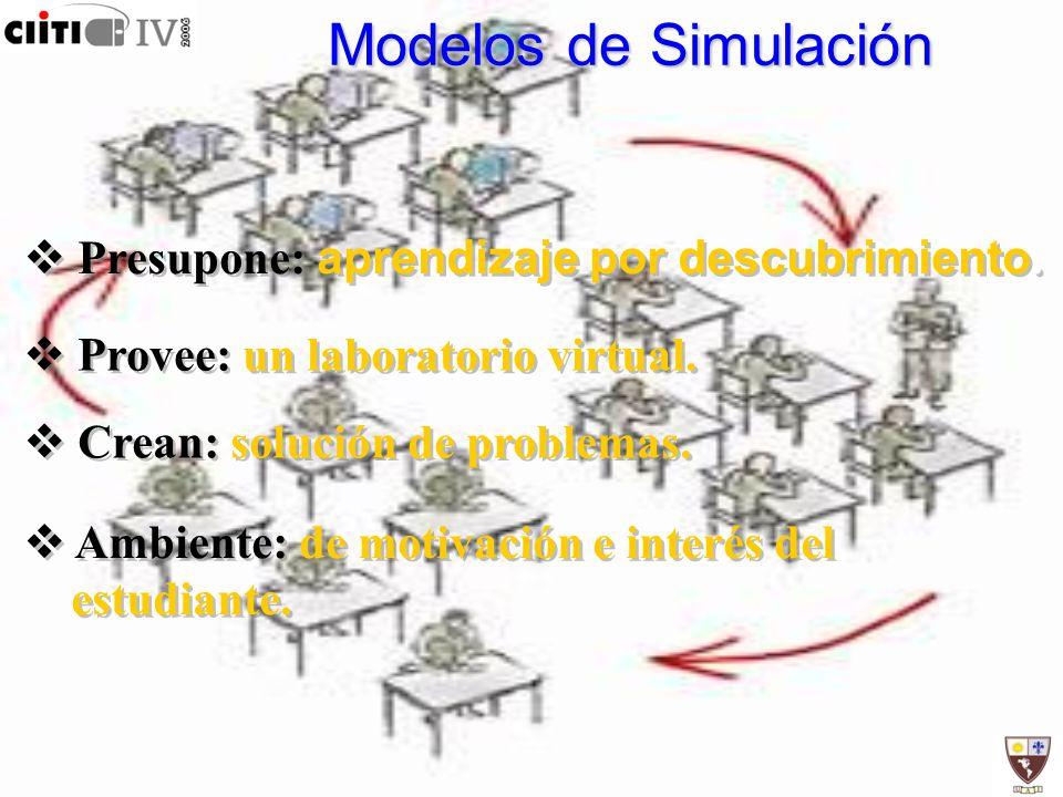 Modelos de Simulación Presupone: aprendizaje por descubrimiento.