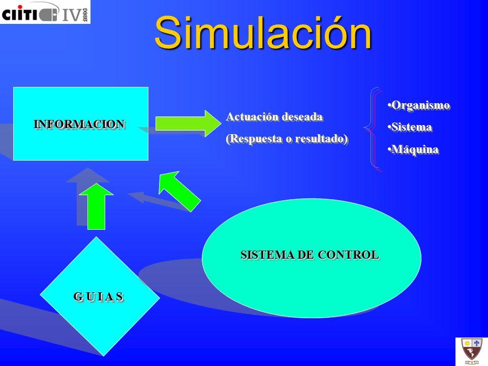 Simulación Organismo Sistema Actuación deseada INFORMACION