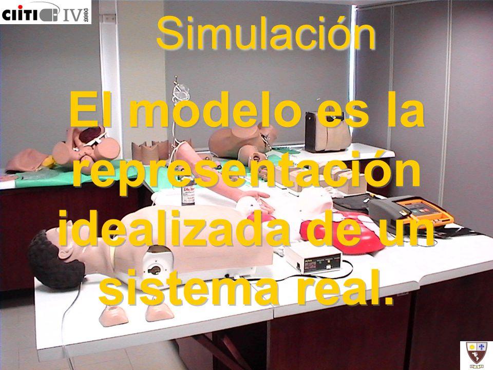 El modelo es la representación idealizada de un sistema real.