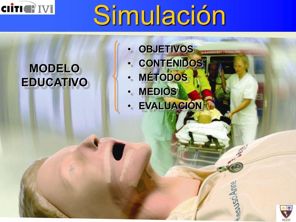 Simulación MODELO EDUCATIVO OBJETIVOS CONTENIDOS MÉTODOS MEDIOS