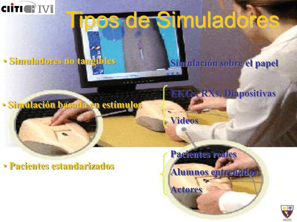 Tipos de Simuladores Simuladores no tangibles