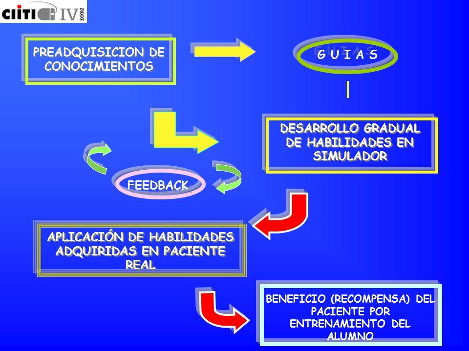 PREADQUISICION DE CONOCIMIENTOS G U I A S
