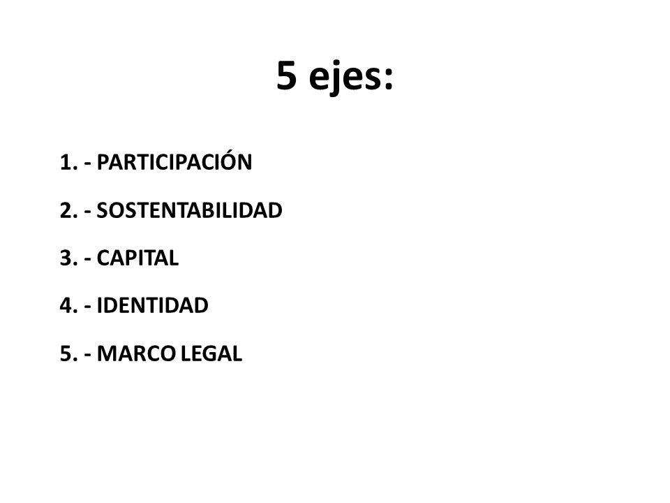 5 ejes: 1. - PARTICIPACIÓN 2. - SOSTENTABILIDAD 3. - CAPITAL