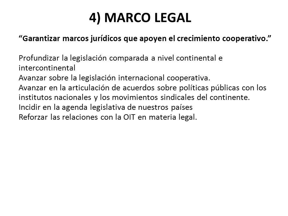 4) MARCO LEGAL Garantizar marcos jurídicos que apoyen el crecimiento cooperativo.