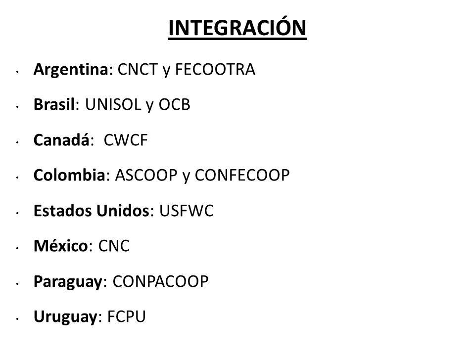 INTEGRACIÓN Argentina: CNCT y FECOOTRA Brasil: UNISOL y OCB