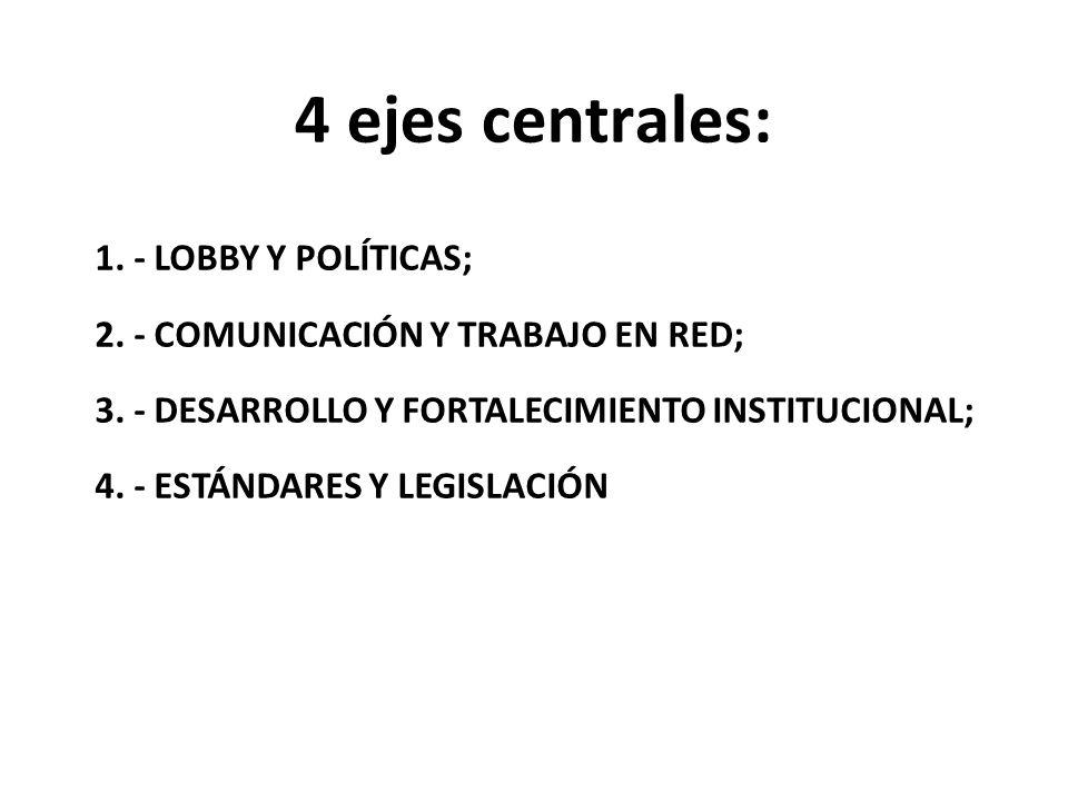 4 ejes centrales: 1. - LOBBY Y POLÍTICAS;