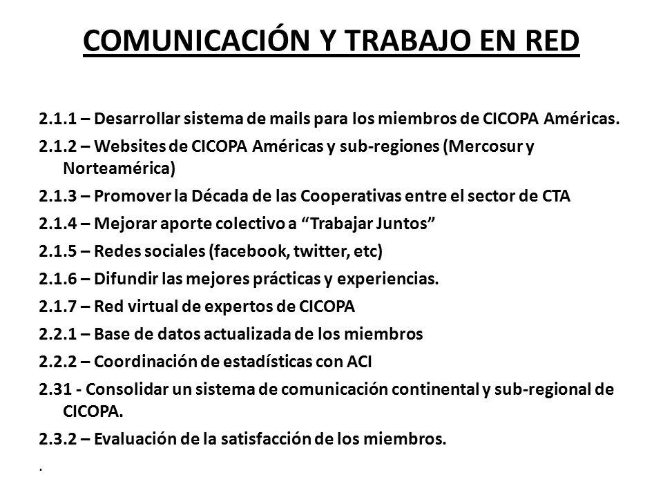 COMUNICACIÓN Y TRABAJO EN RED