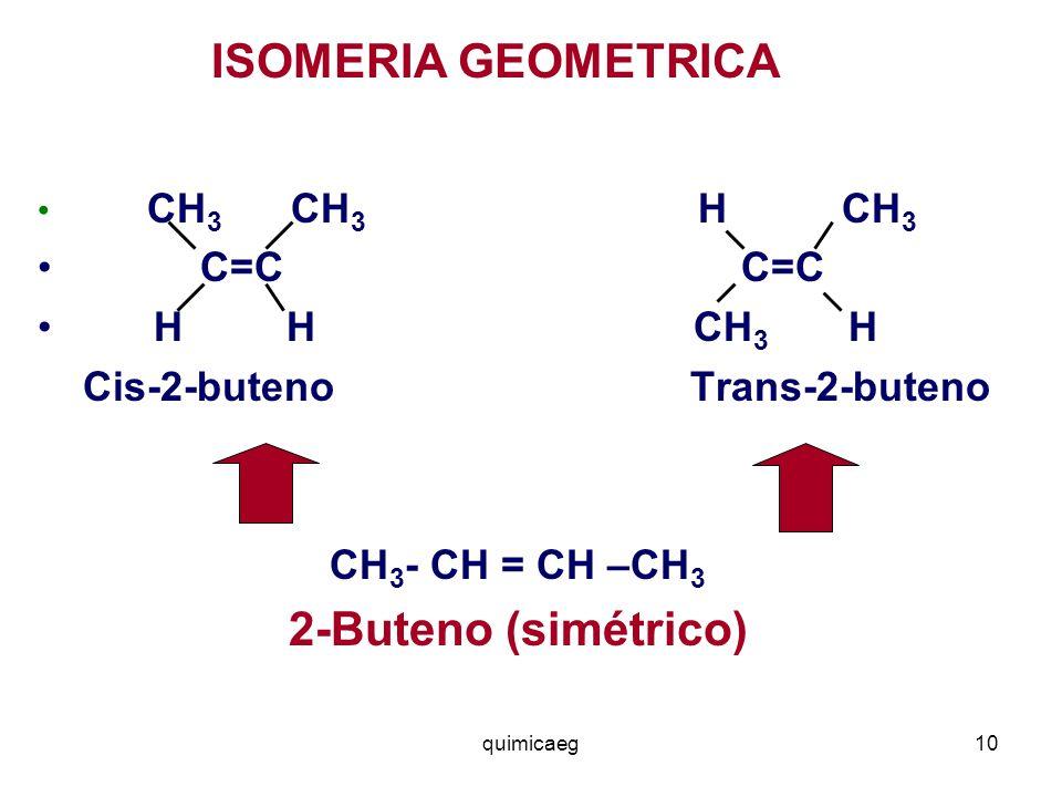 ISOMERIA GEOMETRICA 2-Buteno (simétrico)