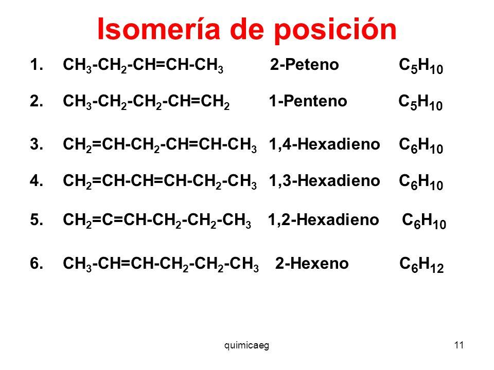 Isomería de posición CH3-CH2-CH=CH-CH3 2-Peteno C5H10