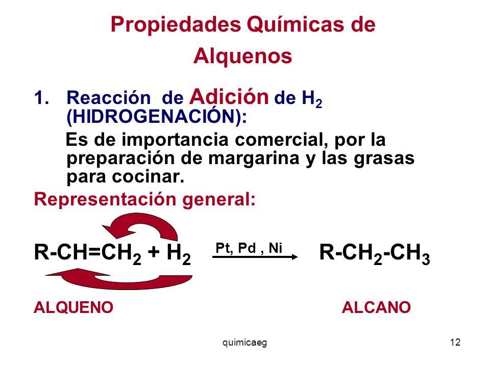 Propiedades Químicas de Alquenos