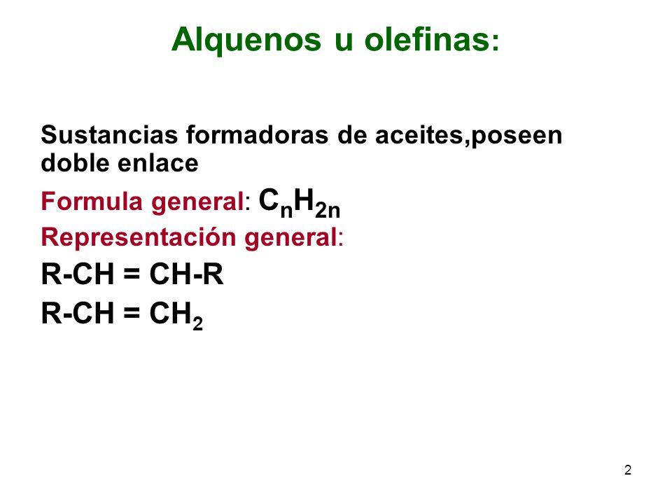 Alquenos u olefinas: R-CH = CH-R R-CH = CH2