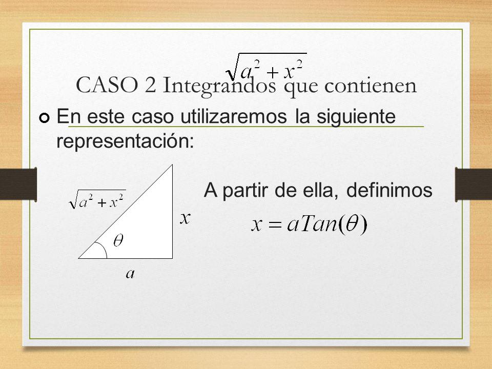 CASO 2 Integrandos que contienen