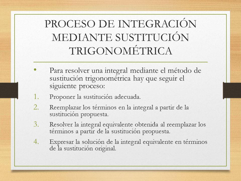PROCESO DE INTEGRACIÓN MEDIANTE SUSTITUCIÓN TRIGONOMÉTRICA