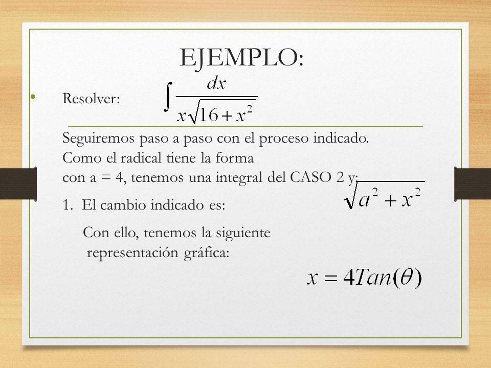 EJEMPLO: Resolver: Seguiremos paso a paso con el proceso indicado. Como el radical tiene la forma con a = 4, tenemos una integral del CASO 2 y: