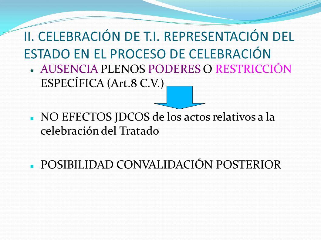 II. CELEBRACIÓN DE T.I. REPRESENTACIÓN DEL ESTADO EN EL PROCESO DE CELEBRACIÓN