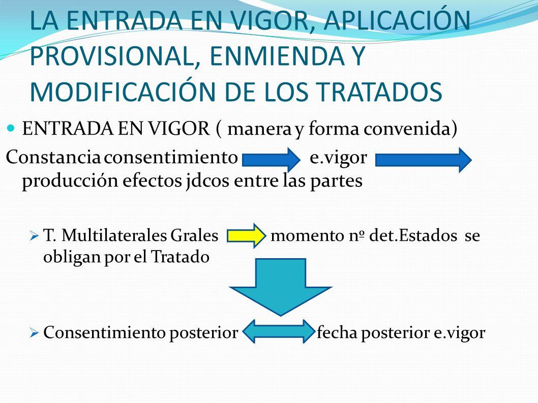 LA ENTRADA EN VIGOR, APLICACIÓN PROVISIONAL, ENMIENDA Y MODIFICACIÓN DE LOS TRATADOS